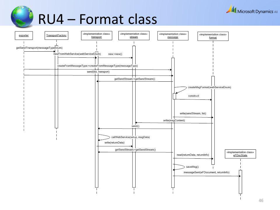 RU4 – Format class