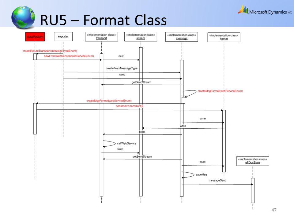 RU5 – Format Class