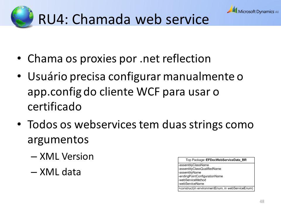 RU4: Chamada web service