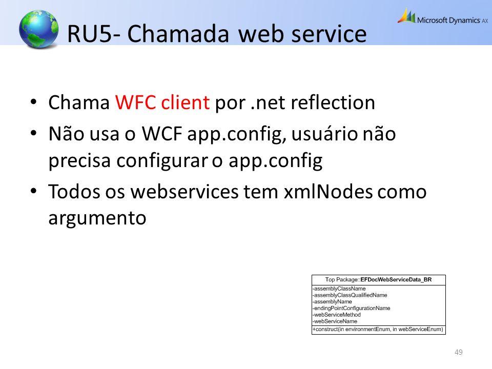 RU5- Chamada web service