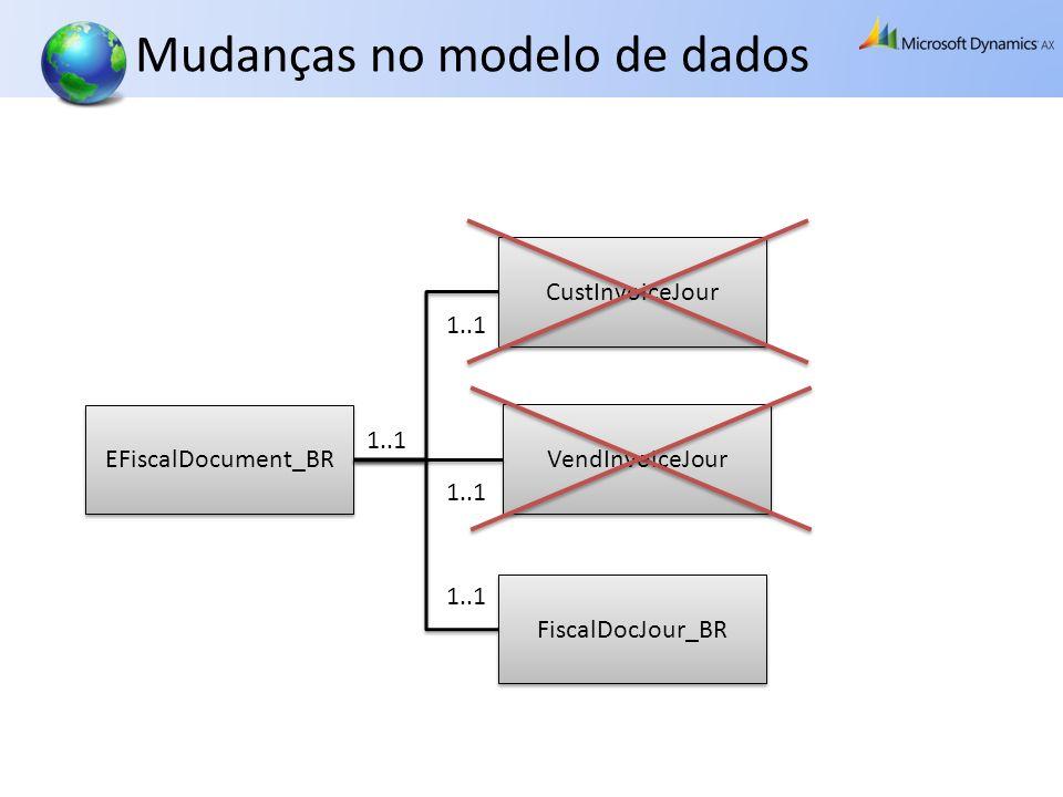 Mudanças no modelo de dados