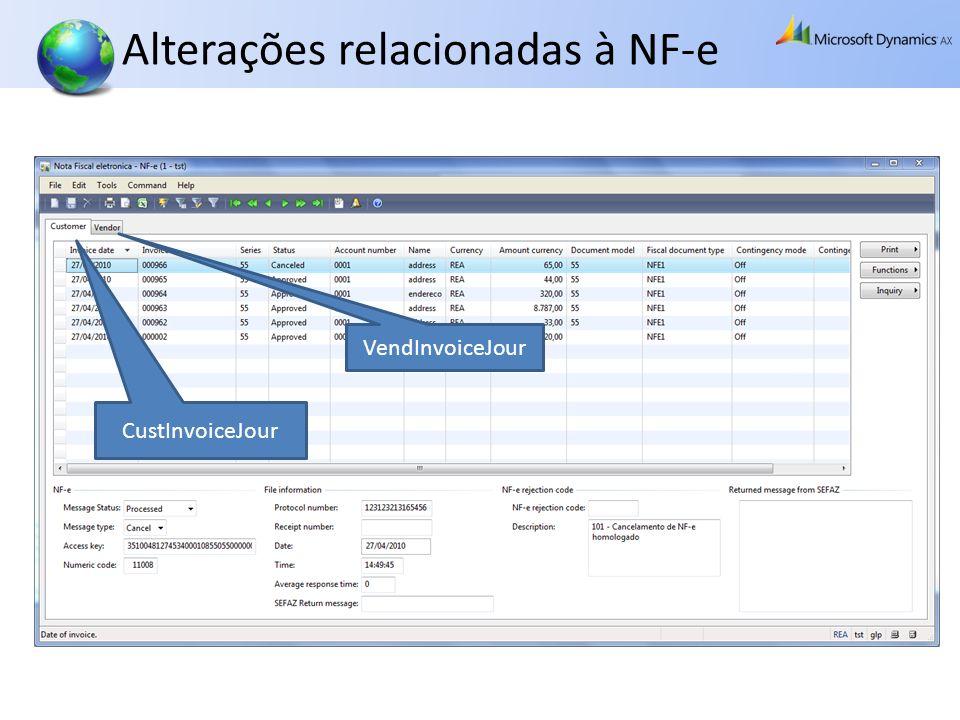 Alterações relacionadas à NF-e