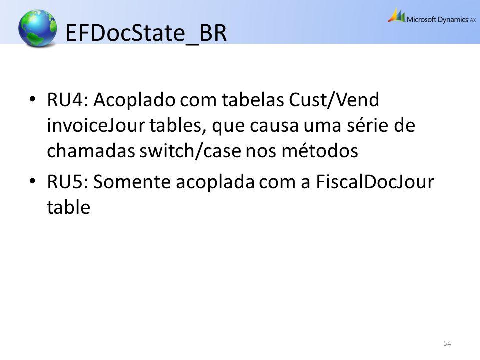 EFDocState_BR RU4: Acoplado com tabelas Cust/Vend invoiceJour tables, que causa uma série de chamadas switch/case nos métodos.