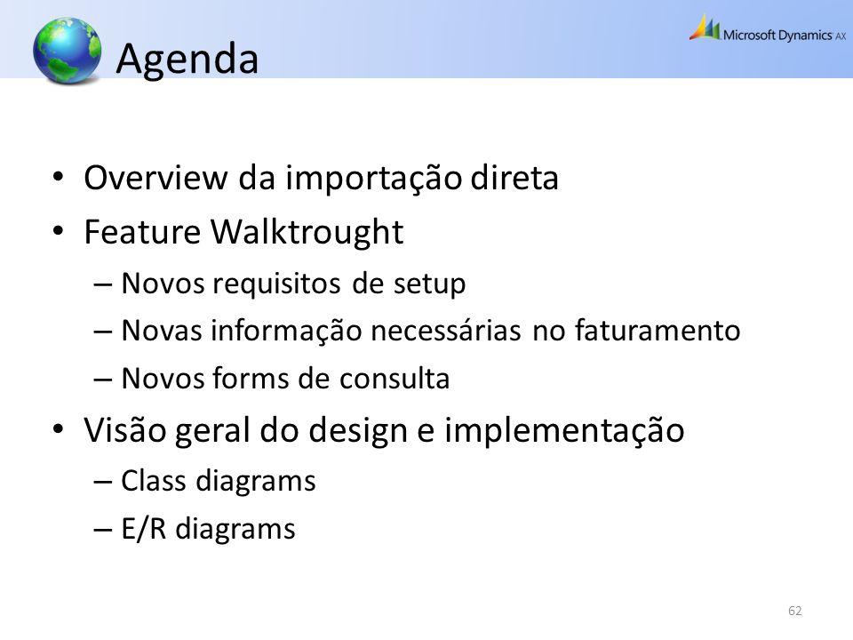 Agenda Overview da importação direta Feature Walktrought