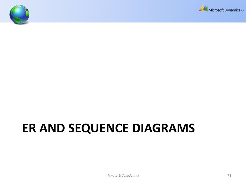 ER and Sequence Diagrams