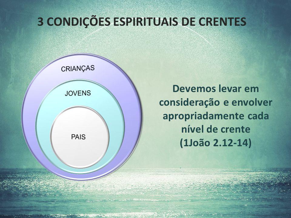 3 CONDIÇÕES ESPIRITUAIS DE CRENTES