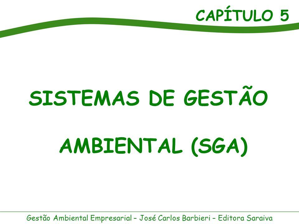 SISTEMAS DE GESTÃO AMBIENTAL (SGA)