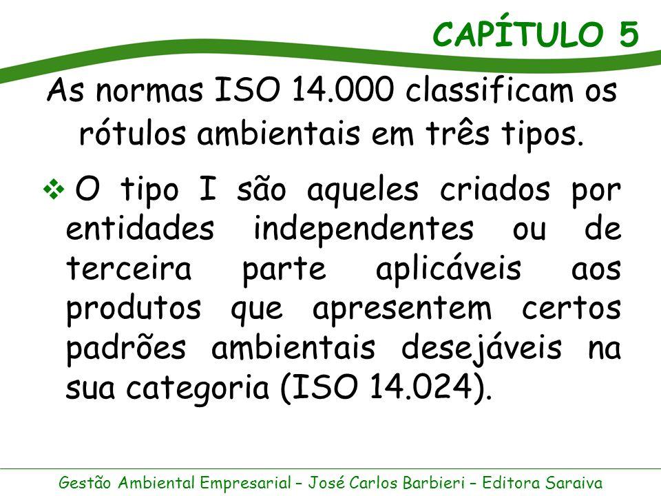 As normas ISO 14.000 classificam os rótulos ambientais em três tipos.