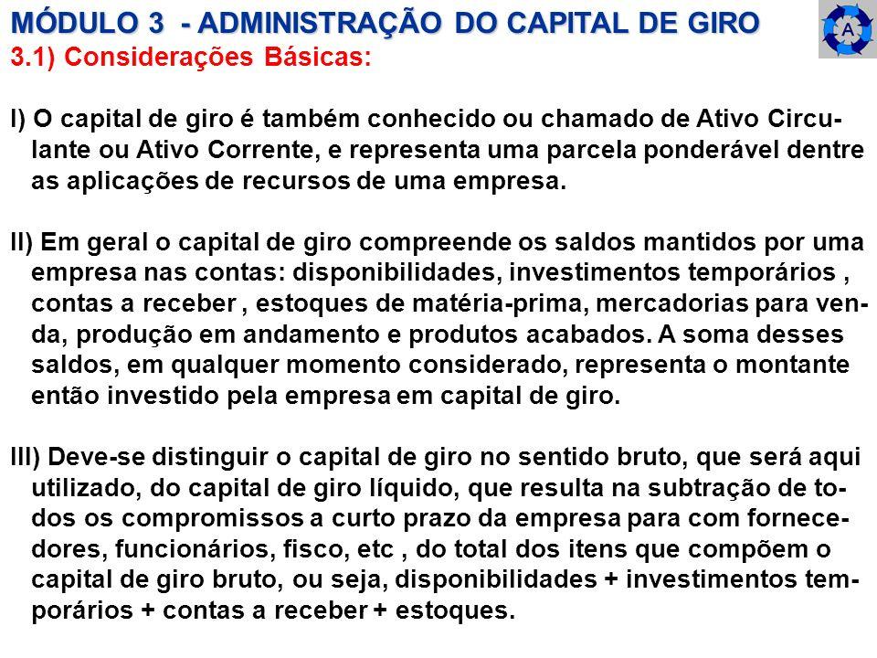 MÓDULO 3 - ADMINISTRAÇÃO DO CAPITAL DE GIRO