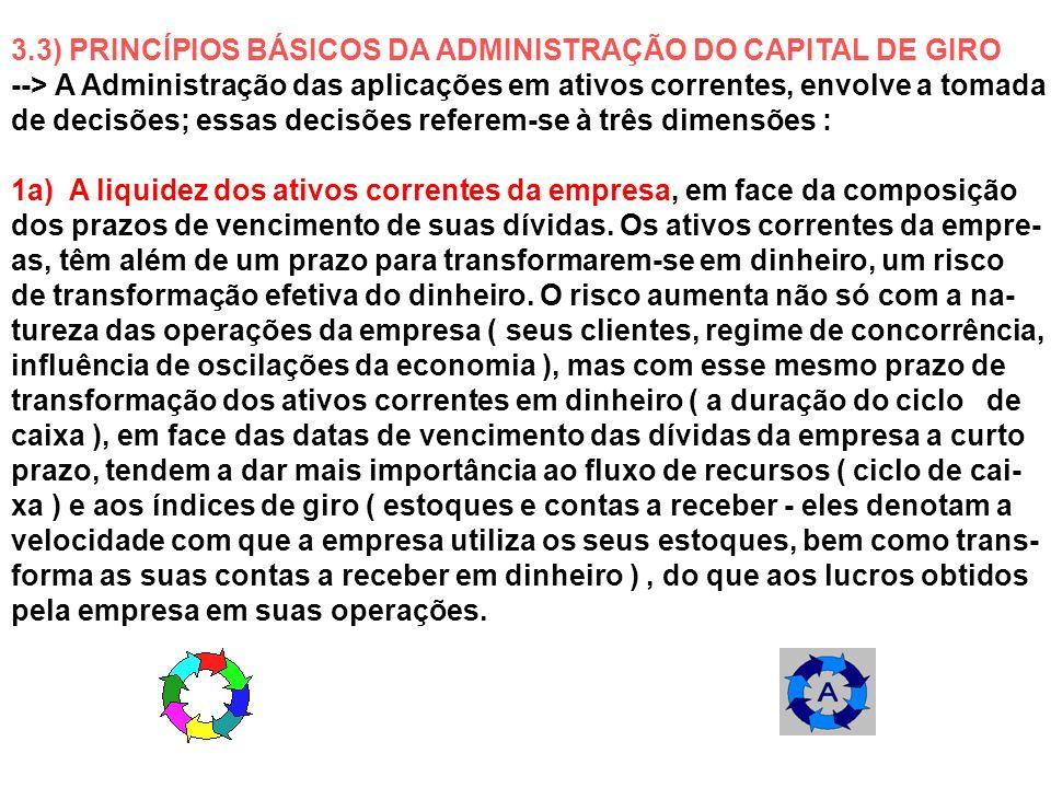 3.3) PRINCÍPIOS BÁSICOS DA ADMINISTRAÇÃO DO CAPITAL DE GIRO
