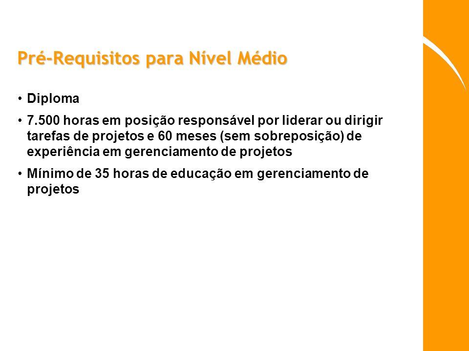 Pré-Requisitos para Nível Médio