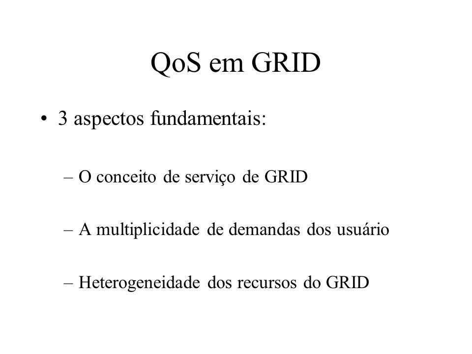 QoS em GRID 3 aspectos fundamentais: O conceito de serviço de GRID