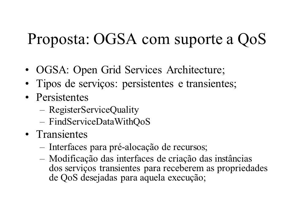 Proposta: OGSA com suporte a QoS