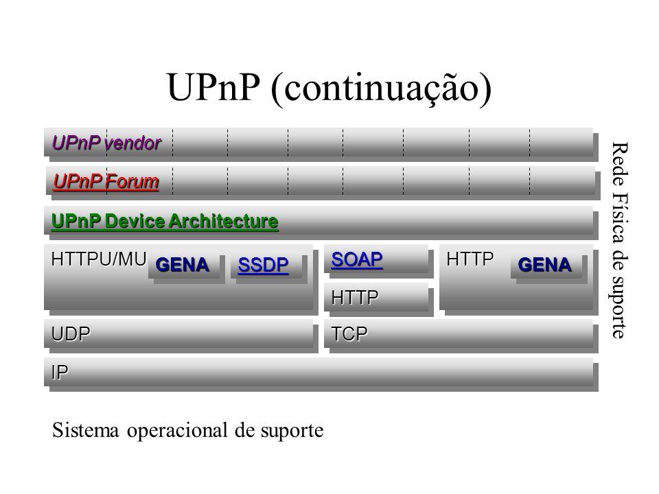 UPnP (continuação) Rede Física de suporte