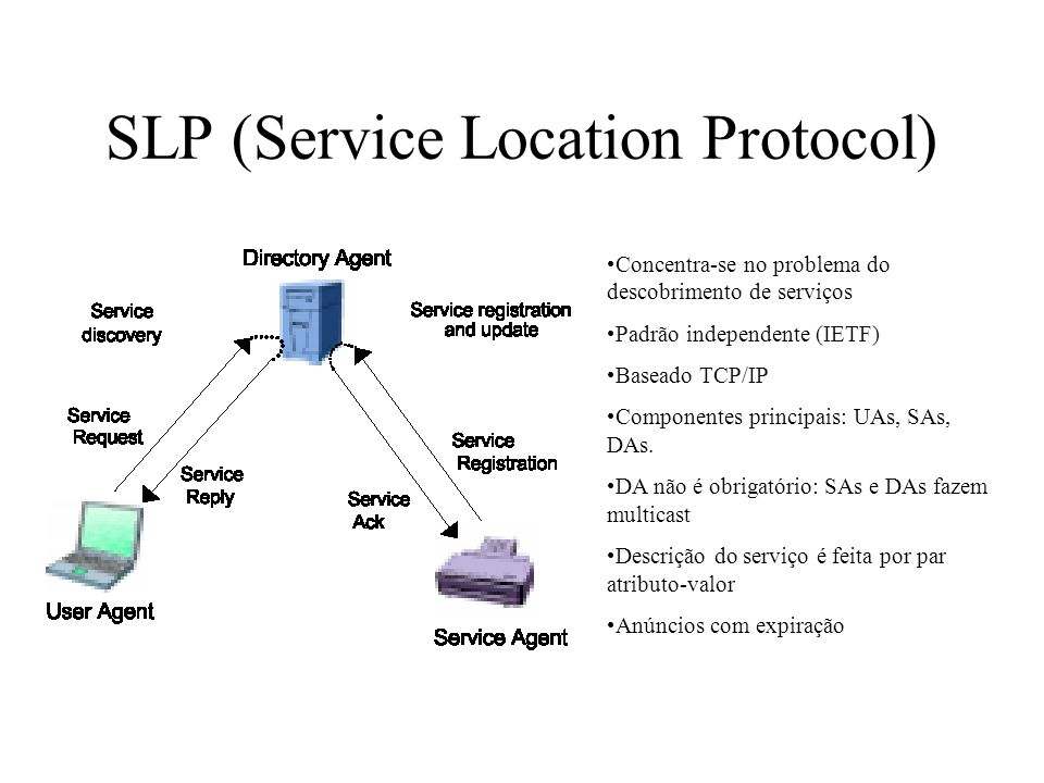 SLP (Service Location Protocol)