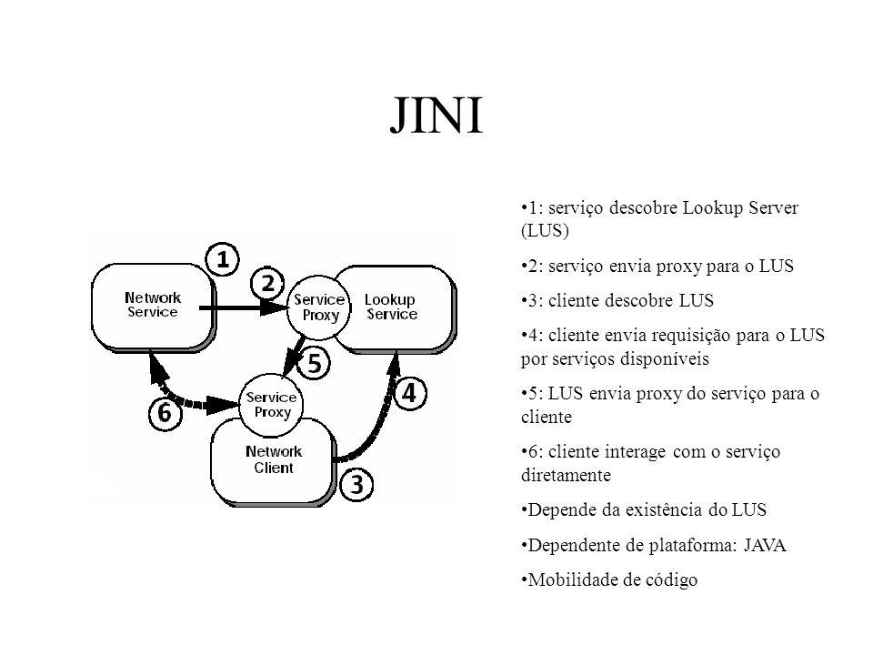 JINI 1: serviço descobre Lookup Server (LUS)