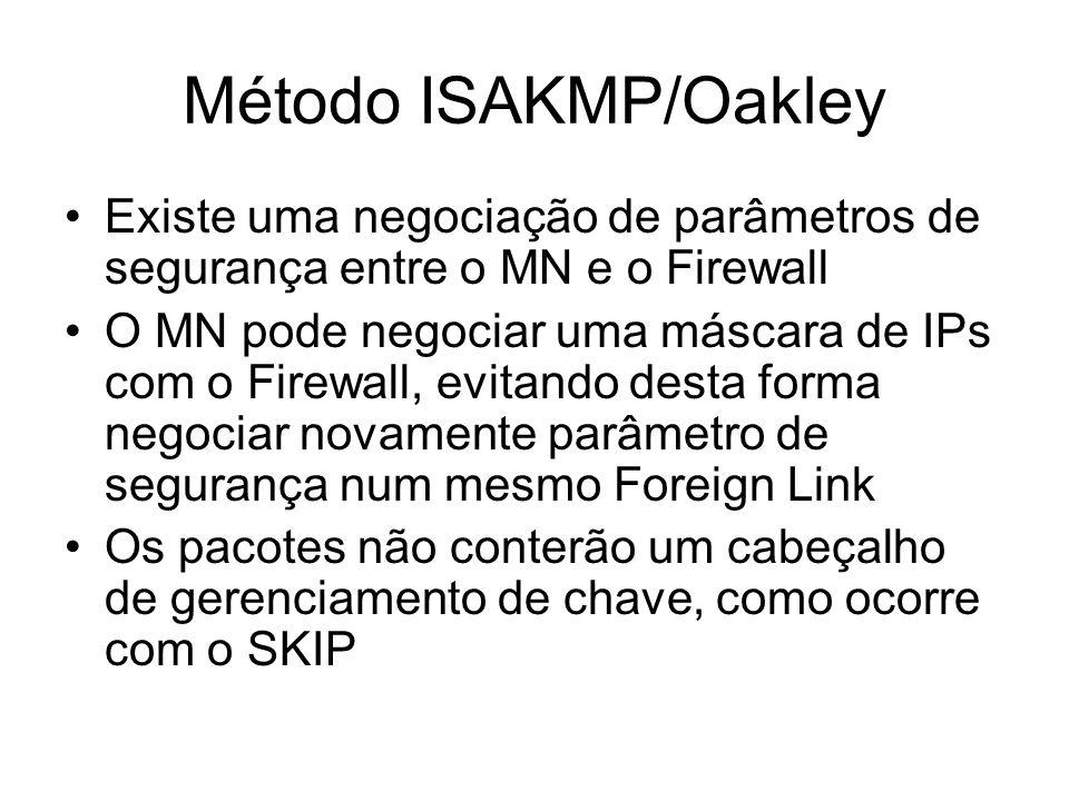 Método ISAKMP/Oakley Existe uma negociação de parâmetros de segurança entre o MN e o Firewall.