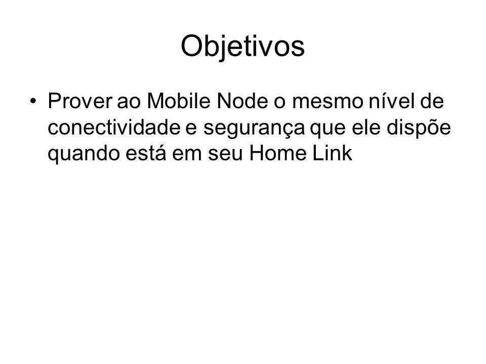 Objetivos Prover ao Mobile Node o mesmo nível de conectividade e segurança que ele dispõe quando está em seu Home Link.