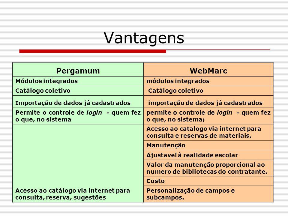 Vantagens Pergamum WebMarc Módulos integrados módulos integrados