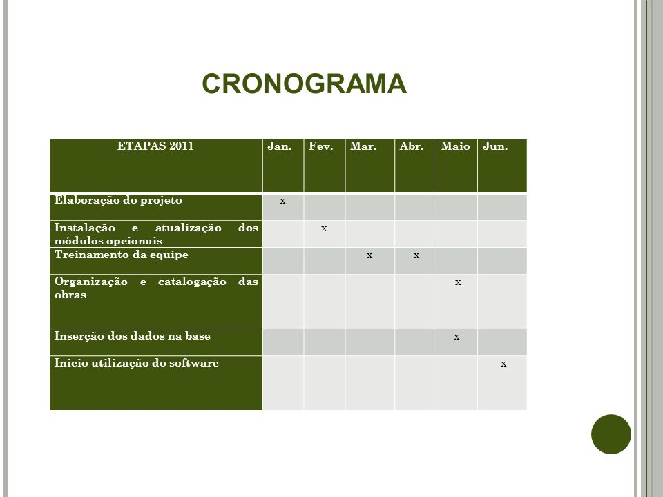 CRONOGRAMA ETAPAS 2011 Jan. Fev. Mar. Abr. Maio Jun.