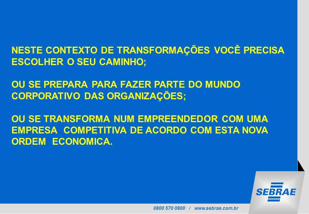 NESTE CONTEXTO DE TRANSFORMAÇÕES VOCÊ PRECISA