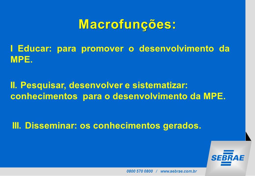 Macrofunções: I Educar: para promover o desenvolvimento da MPE.