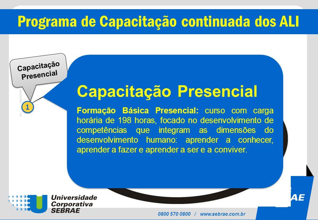 Capacitação Presencial