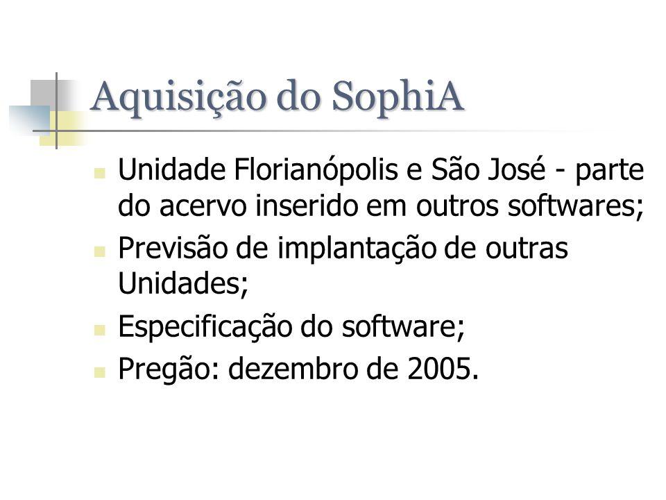 Aquisição do SophiA Unidade Florianópolis e São José - parte do acervo inserido em outros softwares;