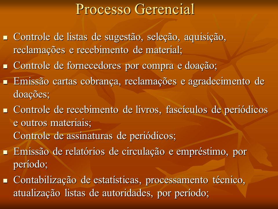 Processo GerencialControle de listas de sugestão, seleção, aquisição, reclamações e recebimento de material;