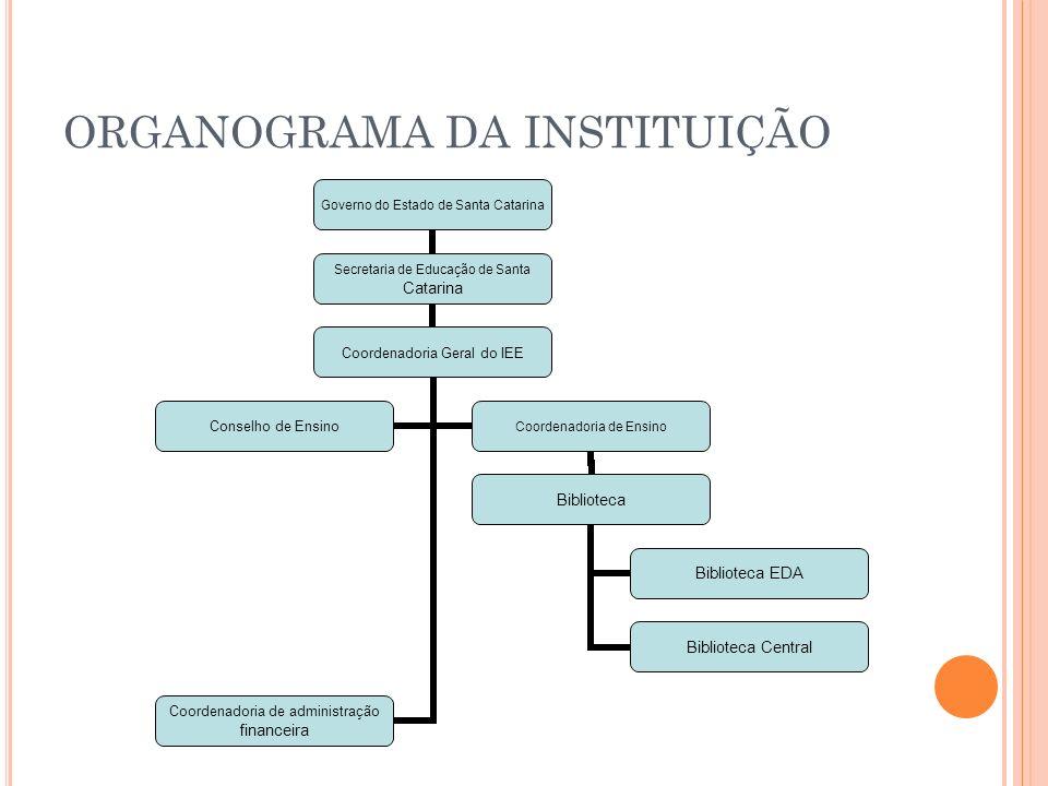 ORGANOGRAMA DA INSTITUIÇÃO
