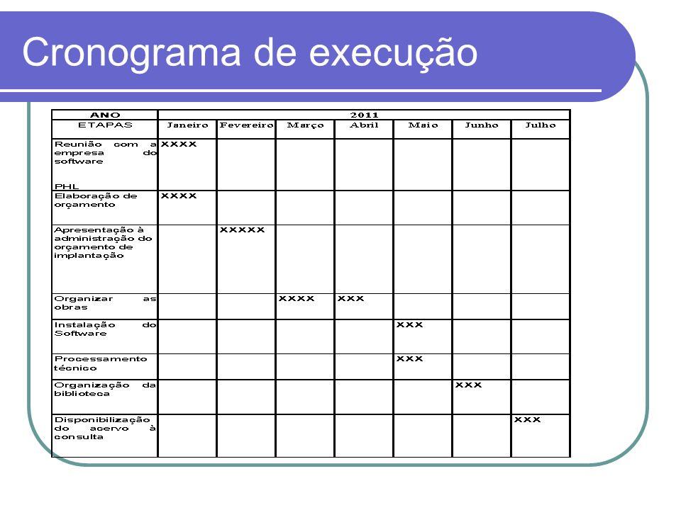 Cronograma de execução