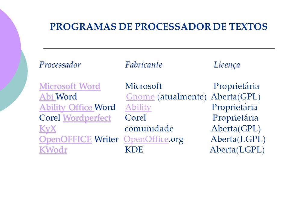 PROGRAMAS DE PROCESSADOR DE TEXTOS