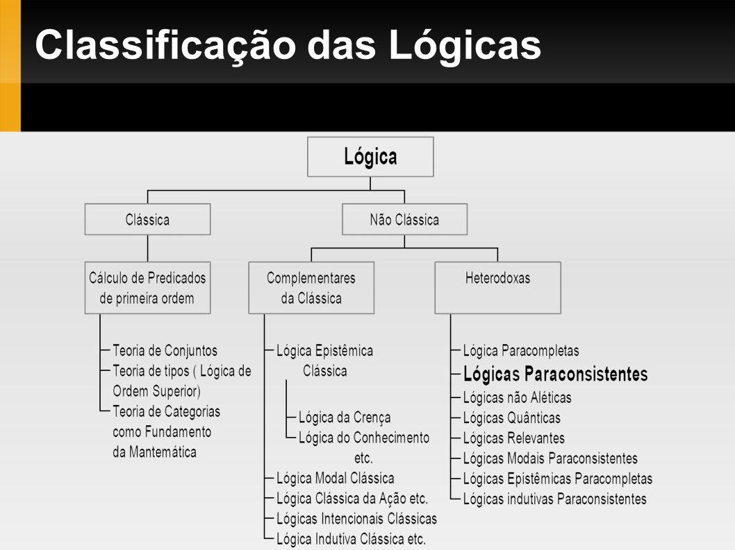 Classificação das Lógicas