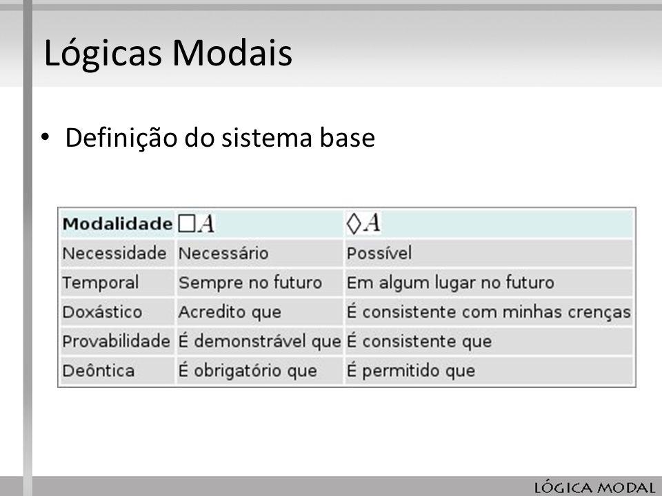 Lógicas Modais Definição do sistema base