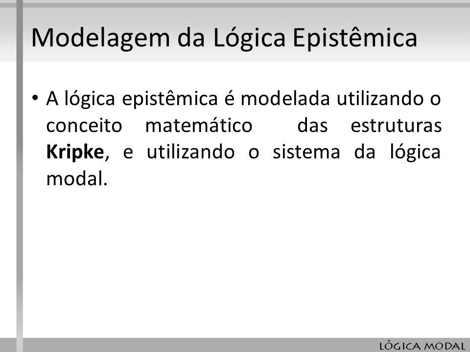 Modelagem da Lógica Epistêmica