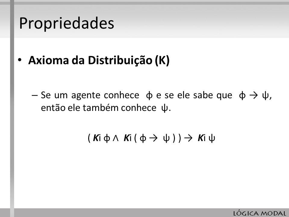 Propriedades Axioma da Distribuição (K)