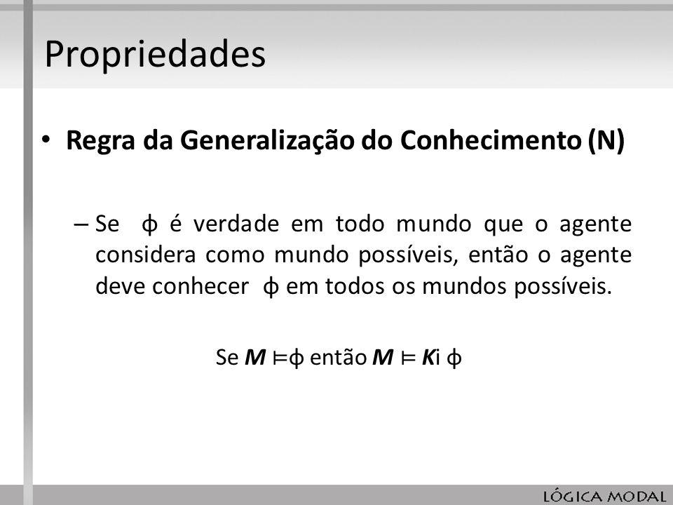 Propriedades Regra da Generalização do Conhecimento (N)