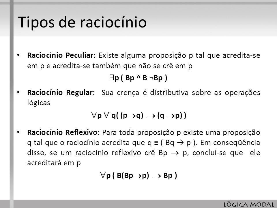 Tipos de raciocínioRaciocínio Peculiar: Existe alguma proposição p tal que acredita-se em p e acredita-se também que não se crê em p.