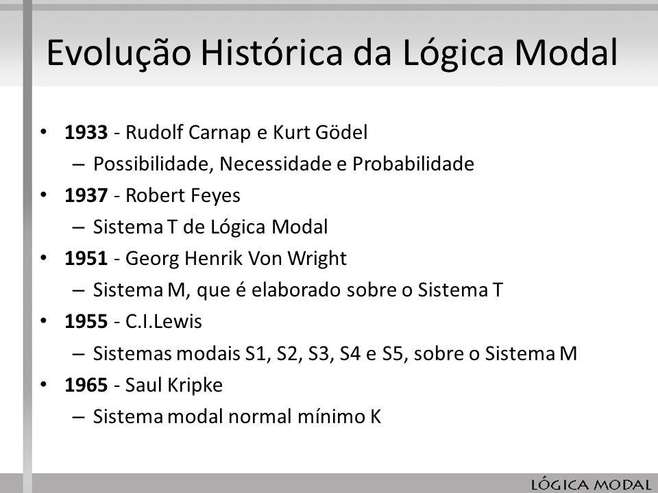Evolução Histórica da Lógica Modal