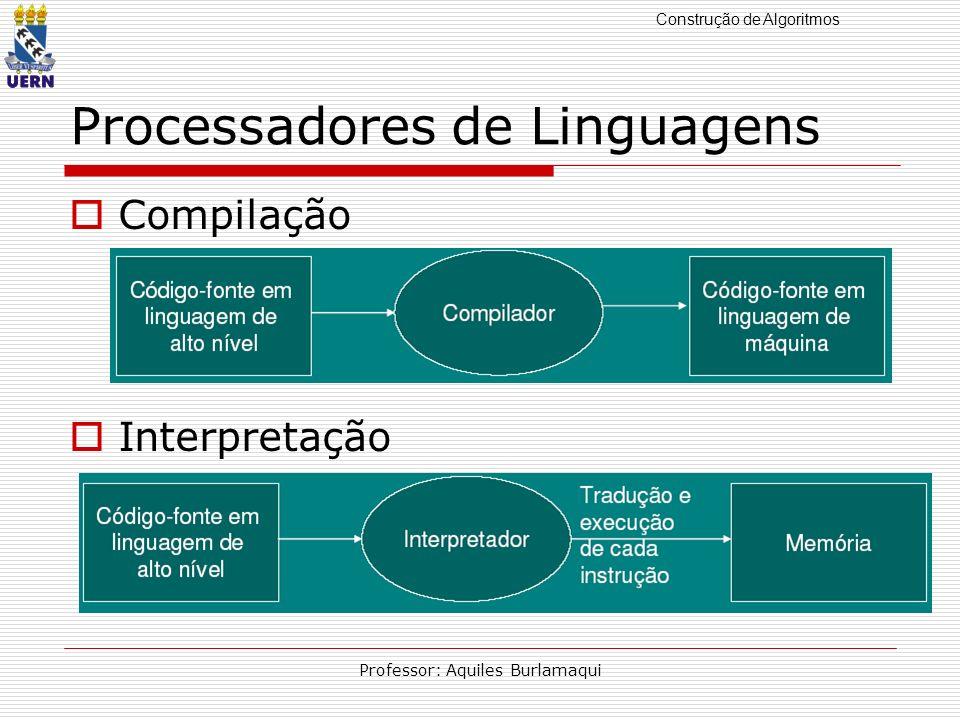 Processadores de Linguagens