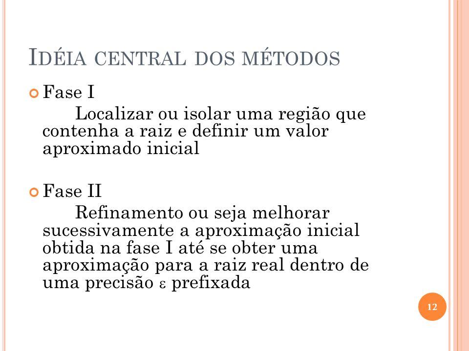 Idéia central dos métodos