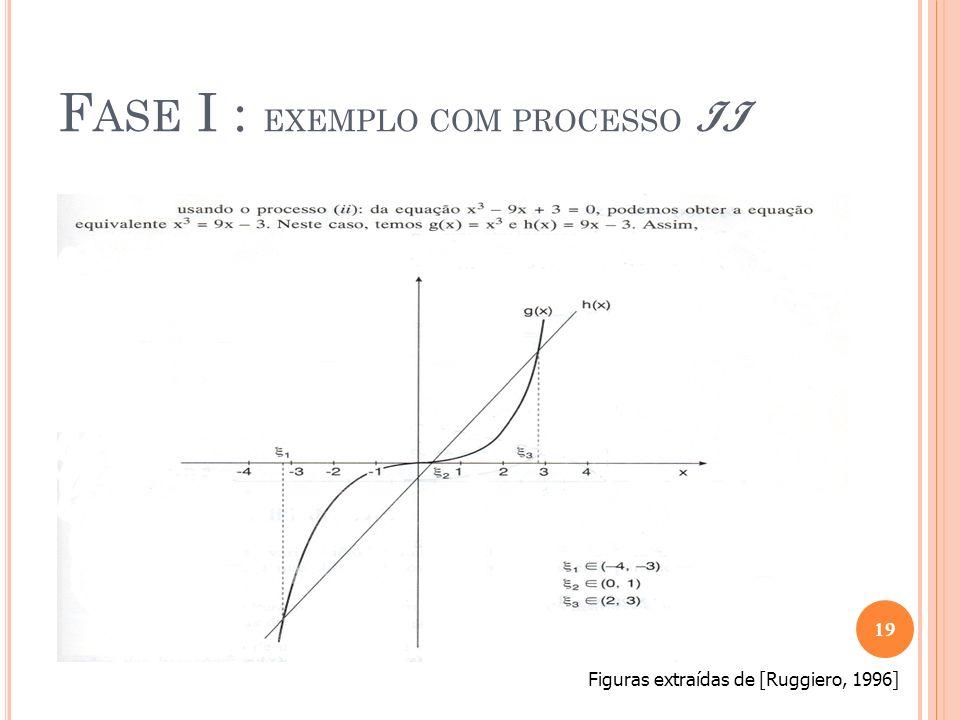 Fase I : exemplo com processo ii