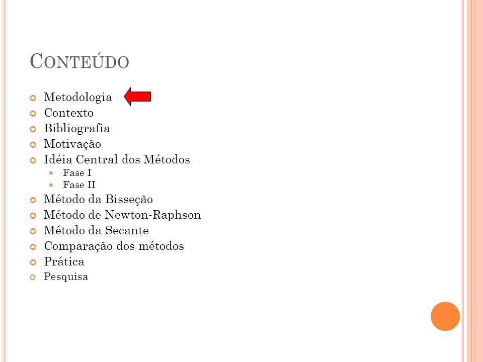 Conteúdo Metodologia Contexto Bibliografia Motivação