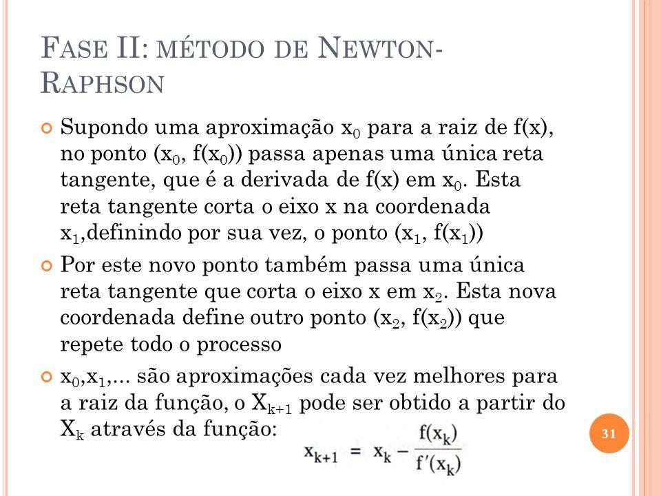 Fase II: método de Newton-Raphson
