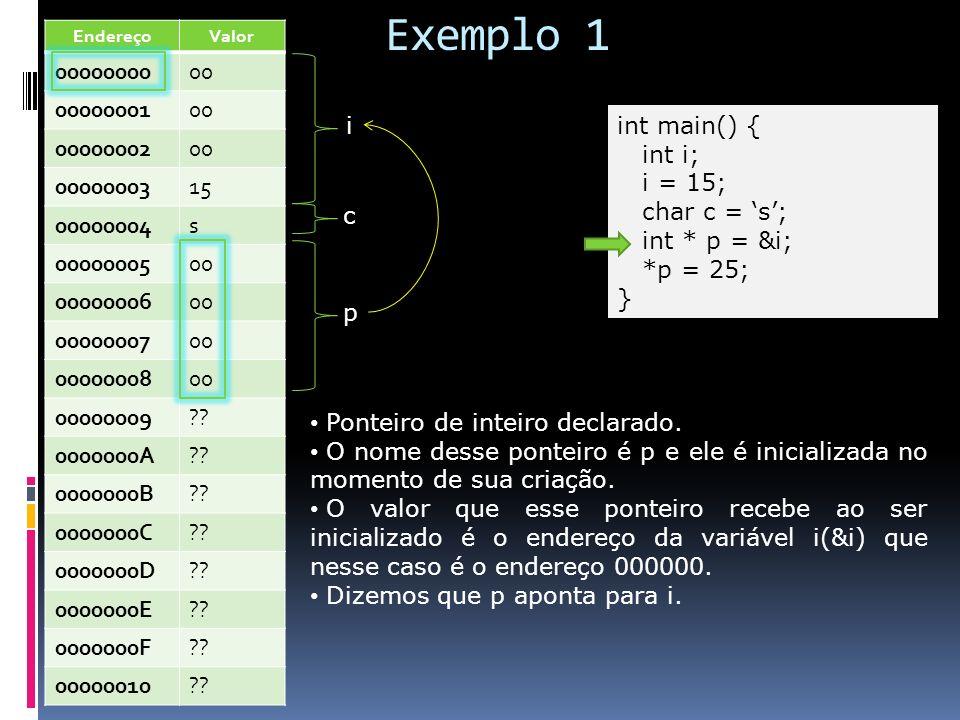 Exemplo 1 Endereço. Valor. 00000000. 00. 00000001. 00000002. 00000003. 15. 00000004. s. 00000005.