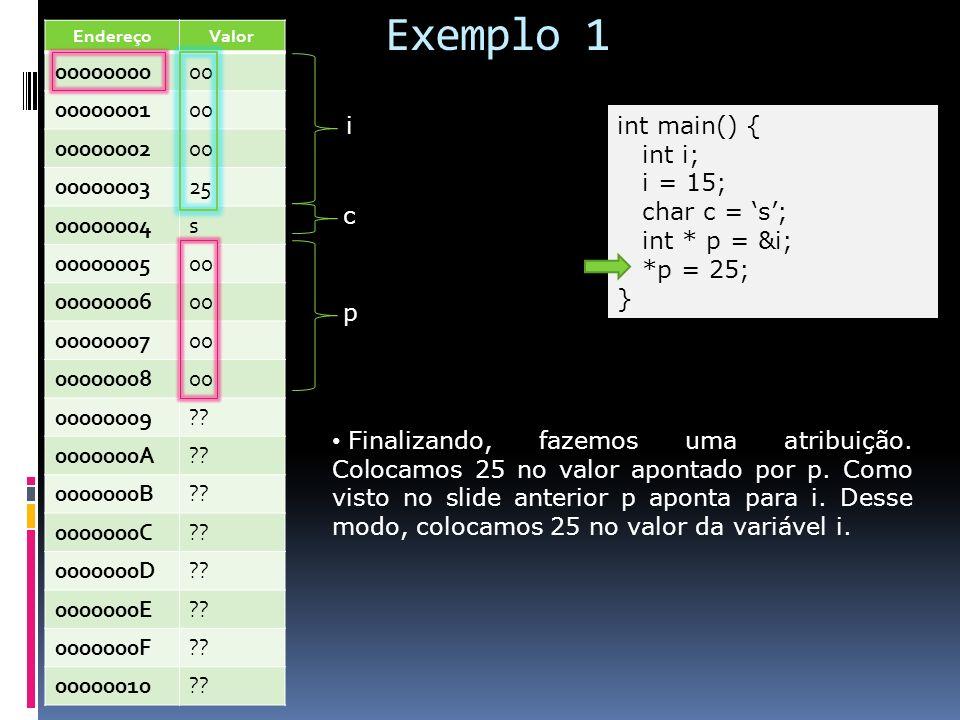Exemplo 1 Endereço. Valor. 00000000. 00. 00000001. 00000002. 00000003. 25. 00000004. s. 00000005.