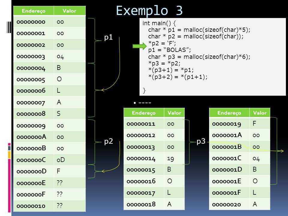 Exemplo 3 Endereço. Valor. 00000000. 00. 00000001. 00000002. 00000003. 04. 00000004. B. 00000005.