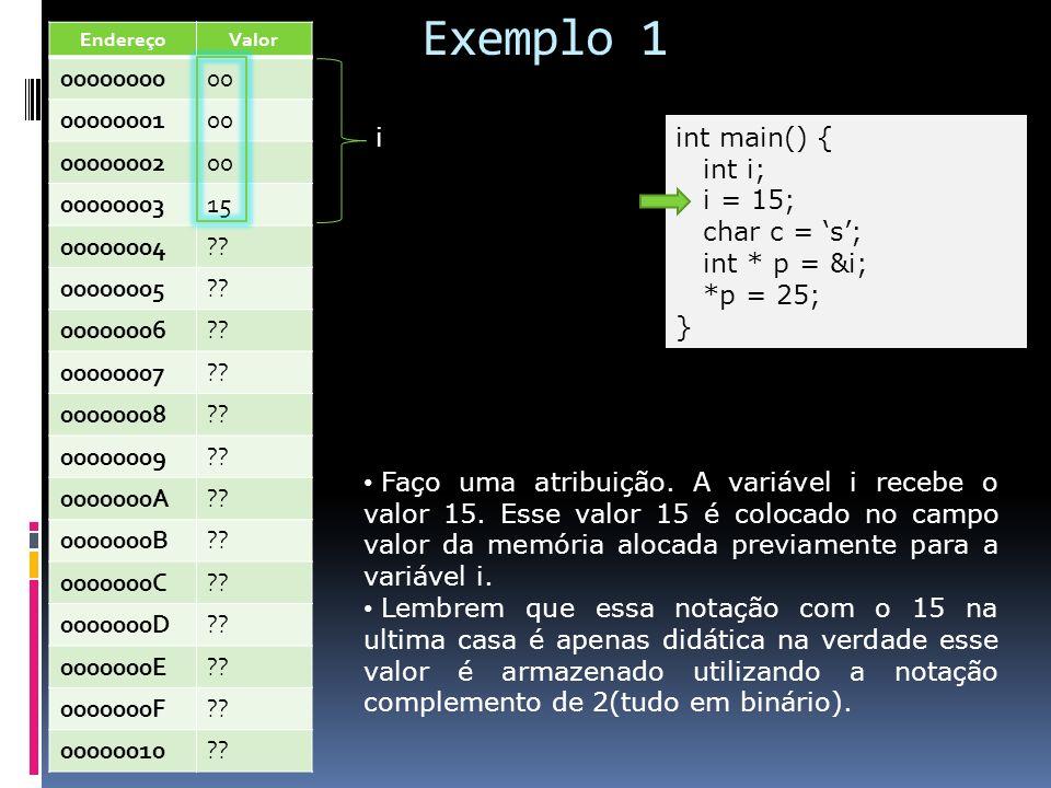 Exemplo 1 Endereço. Valor. 00000000. 00. 00000001. 00000002. 00000003. 15. 00000004. 00000005.