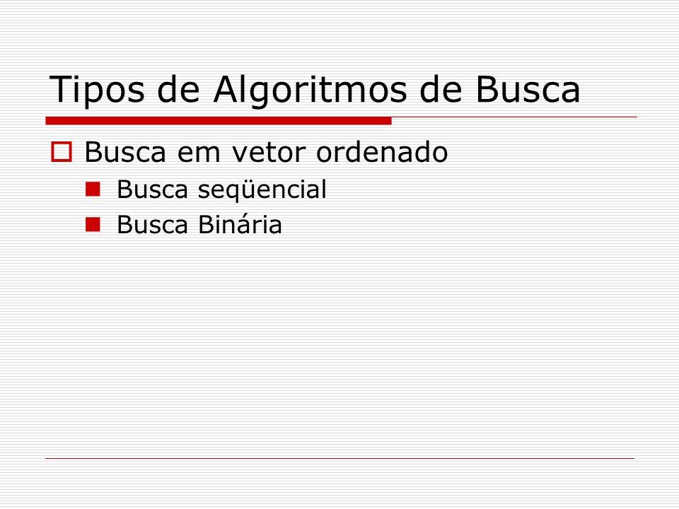 Tipos de Algoritmos de Busca