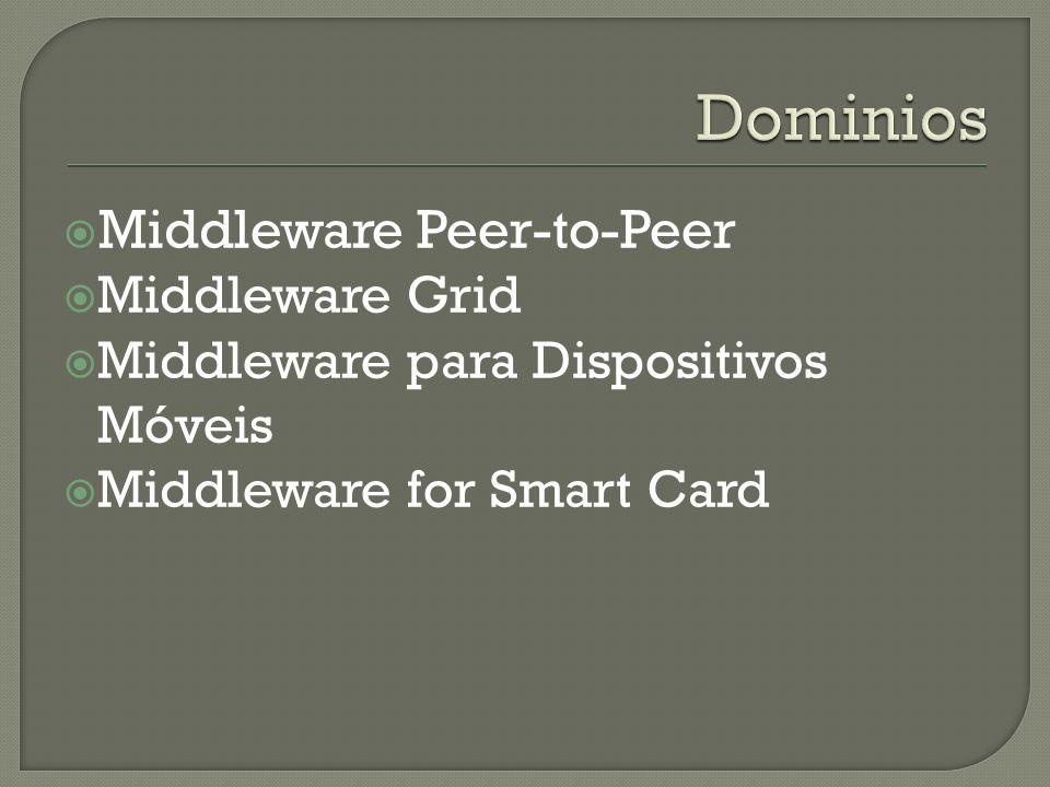 Dominios Middleware Peer-to-Peer Middleware Grid